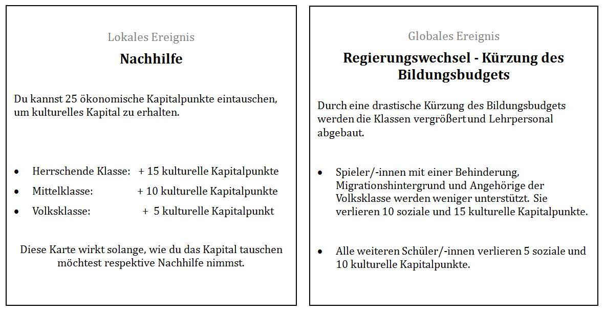 Anzeige Von Simulationsspiel Als Hochschuldidaktisches Medium Zur Auseinandersetzung Mit Soziologischen Theorien Zeitschrift Fur Inklusion